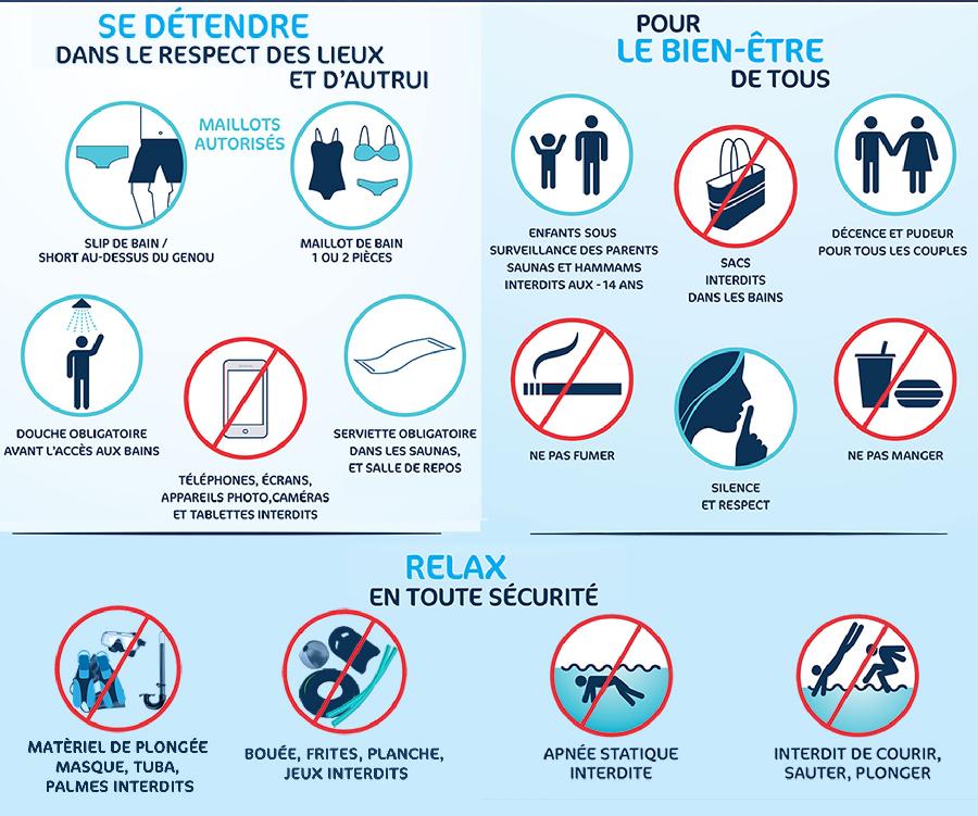 reglement bains